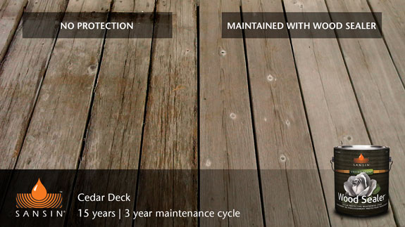Sansin Wood Sealer 15 years with 3 year maintenance cycle