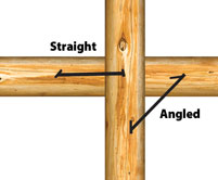 Straight and Angled Log Dogs